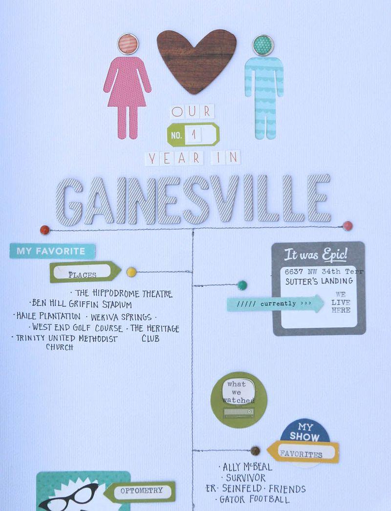 Gainsevilletophalf